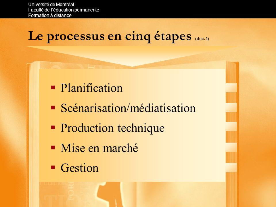 Université de Montréal Faculté de léducation permanente Formation à distance Le processus en cinq étapes (doc. 1) Planification Scénarisation/médiatis