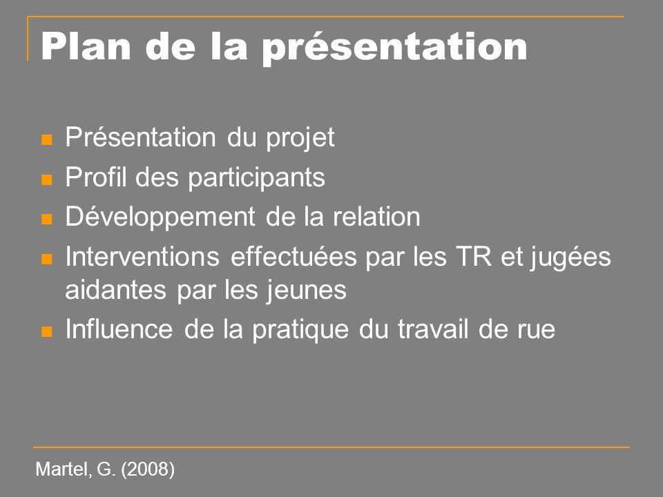 Plan de la présentation Présentation du projet Profil des participants Développement de la relation Interventions effectuées par les TR et jugées aidantes par les jeunes Influence de la pratique du travail de rue Martel, G.