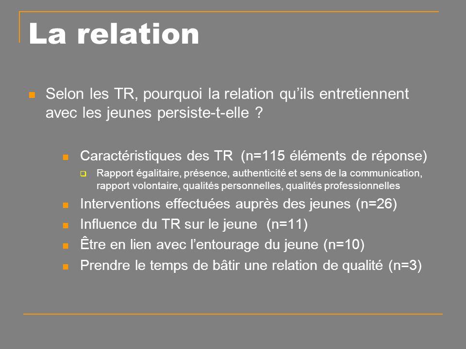 La relation Selon les TR, pourquoi la relation quils entretiennent avec les jeunes persiste-t-elle .