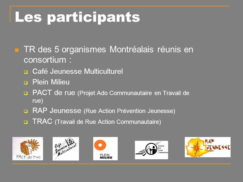Les participants TR des 5 organismes Montréalais réunis en consortium : Café Jeunesse Multiculturel Plein Milieu PACT de rue (Projet Ado Communautaire en Travail de rue) RAP Jeunesse (Rue Action Prévention Jeunesse) TRAC (Travail de Rue Action Communautaire)