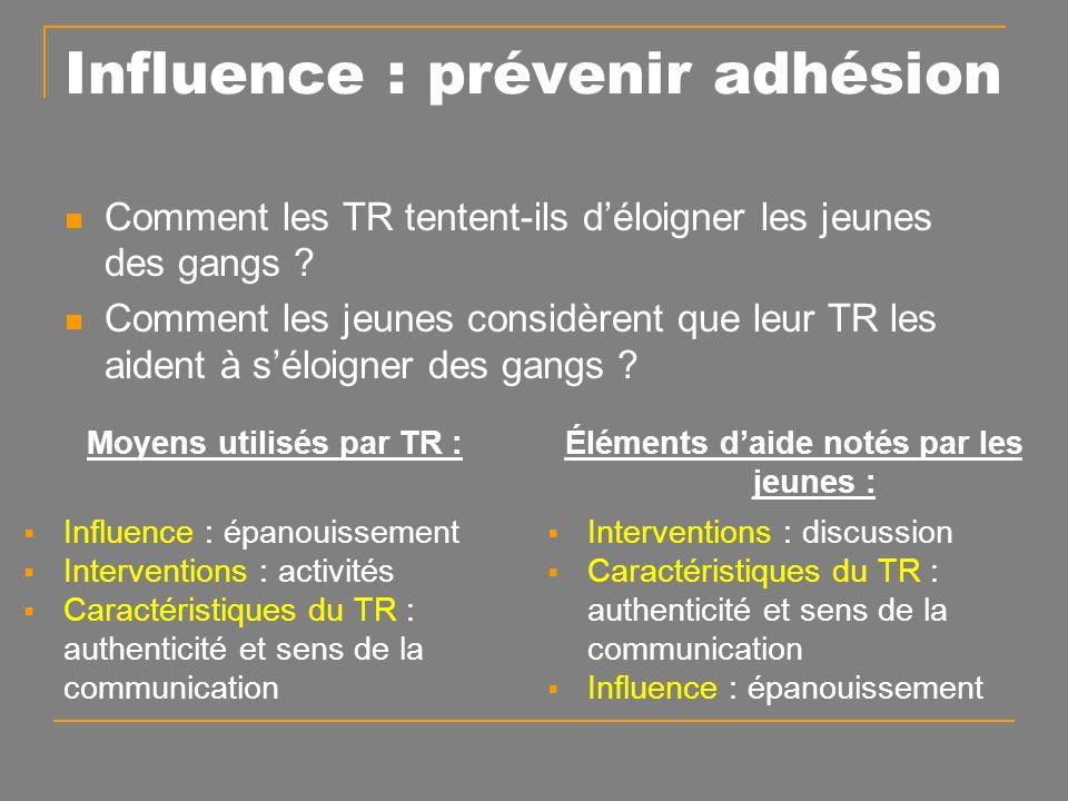 Influence : prévenir adhésion Comment les TR tentent-ils déloigner les jeunes des gangs .