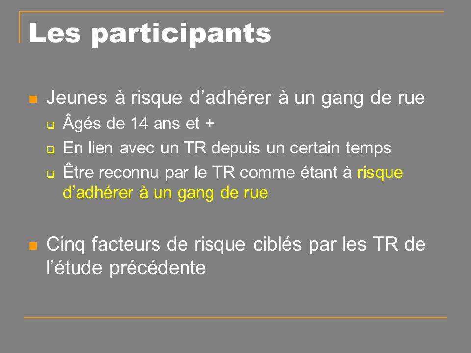 Les outils Questionnaire des jeunes Profil, relation avec TR, aide apportée par le TR Questionnaire des TR Profil du TR, profil de risque du jeune, développement de la relation, interventions auprès de ce jeune, objectifs visés