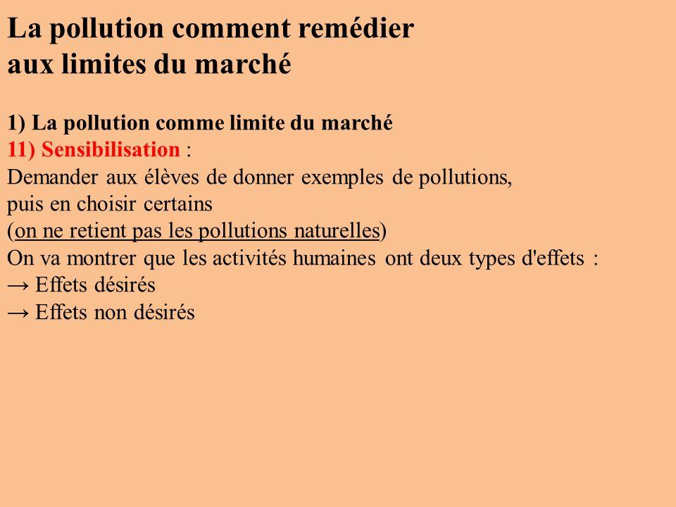 La pollution comment remédier aux limites du marché 1) La pollution comme limite du marché 11) Sensibilisation : Demander aux élèves de donner exemples de pollutions, puis en choisir certains (qui nous intéressent : e.g.