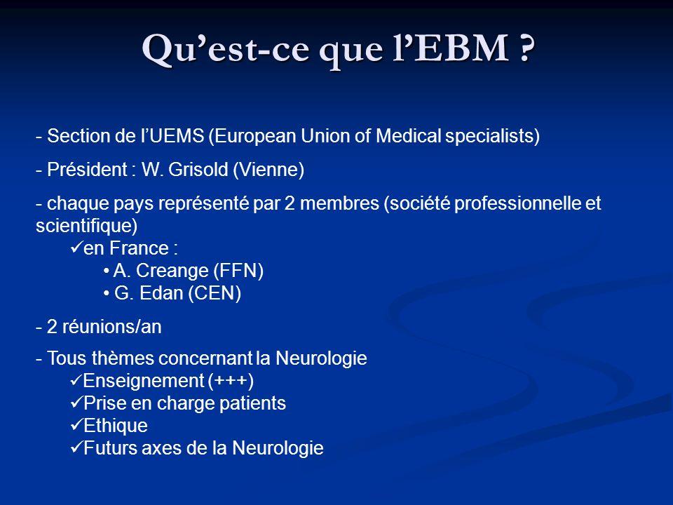 Quest-ce que lEBM ? - Section de lUEMS (European Union of Medical specialists) - Président : W. Grisold (Vienne) - chaque pays représenté par 2 membre