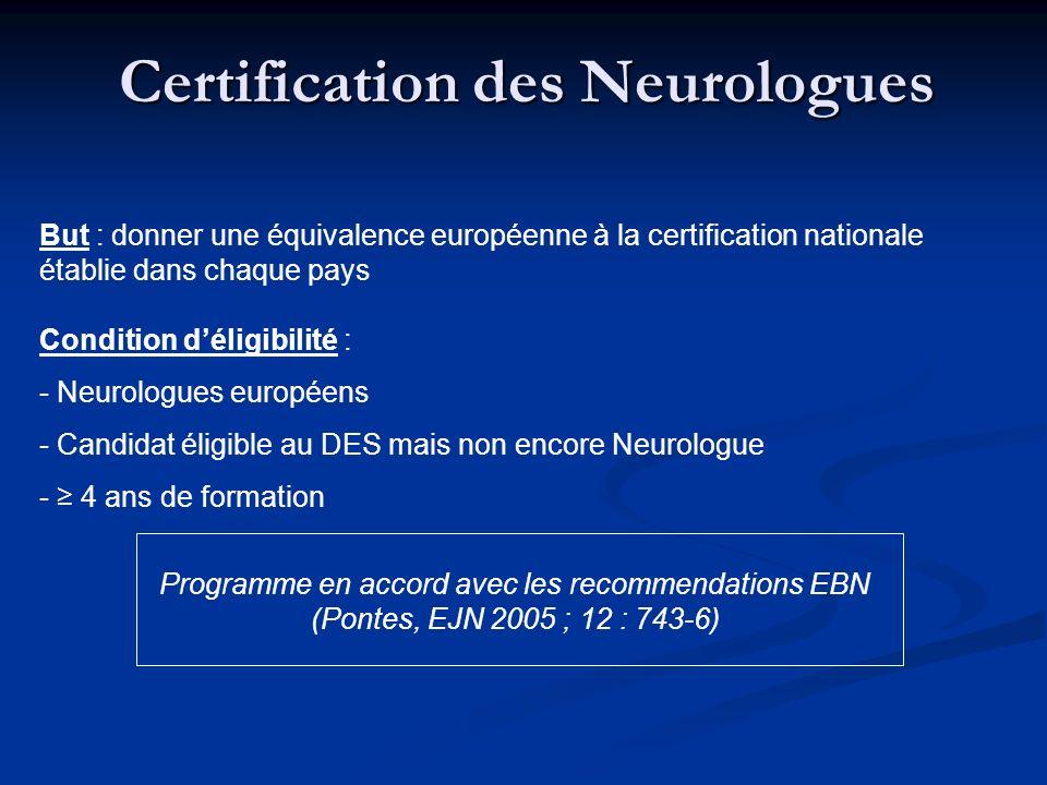 Certification des Neurologues But : donner une équivalence européenne à la certification nationale établie dans chaque pays Condition déligibilité : -