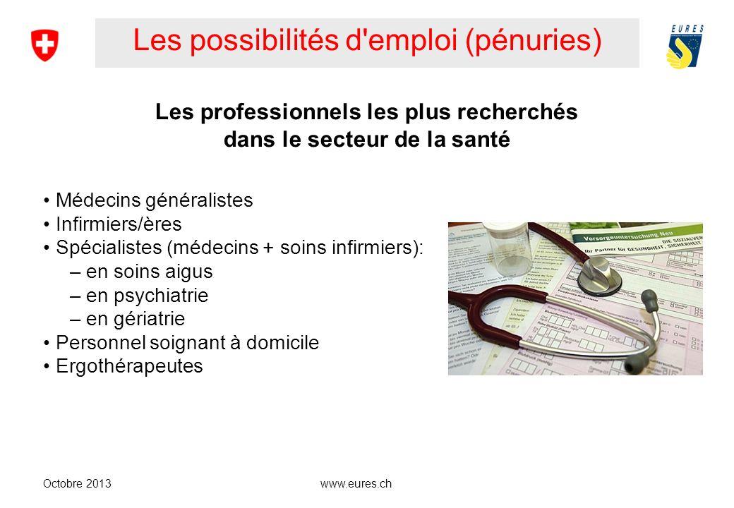 www.eures.ch Les possibilités d'emploi (pénuries) Octobre 2013 Les professionnels les plus recherchés dans le secteur de la santé Médecins généraliste