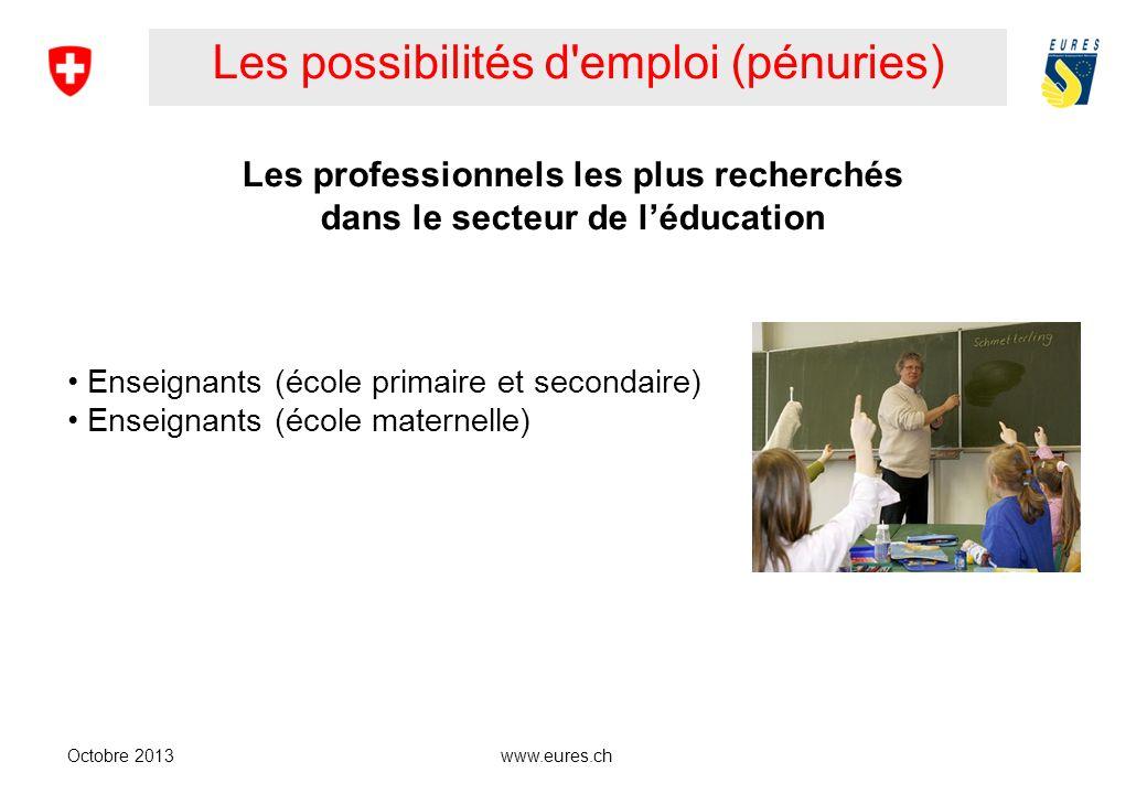www.eures.ch Les possibilités d'emploi (pénuries) Octobre 2013 Enseignants (école primaire et secondaire) Enseignants (école maternelle) Les professio