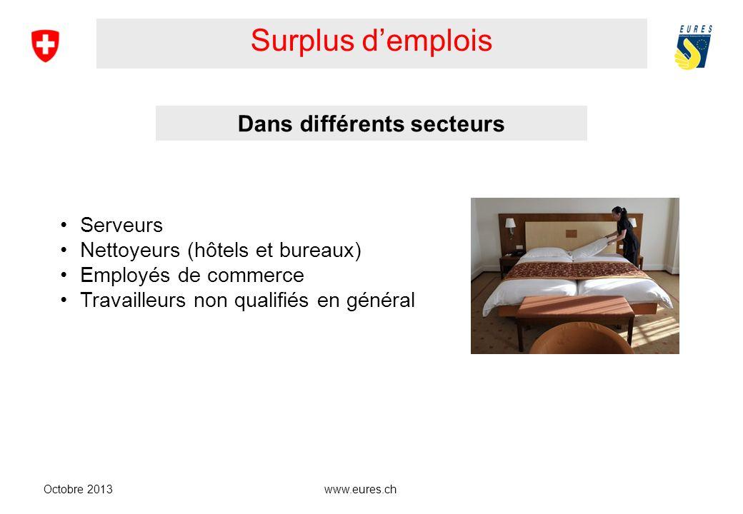 www.eures.ch Surplus demplois Octobre 2013 Dans différents secteurs Serveurs Nettoyeurs (hôtels et bureaux) Employés de commerce Travailleurs non qual