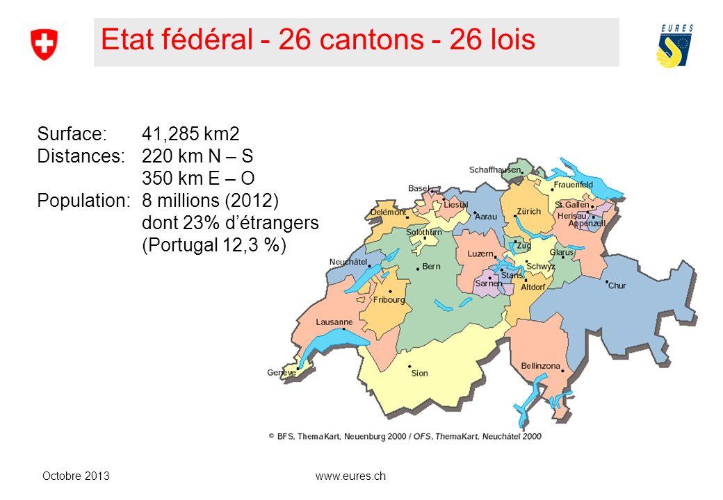 www.eures.ch Etat fédéral - 26 cantons - 26 lois Octobre 2013 Surface:41,285 km2 Distances:220 km N – S 350 km E – O Population:8 millions (2012) dont