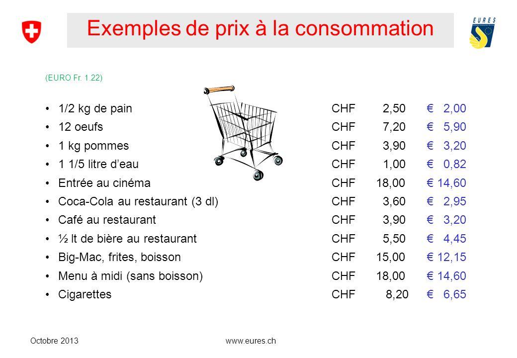 www.eures.ch Exemples de prix à la consommation Octobre 2013 1/2 kg de painCHF 2,50 2,00 12 oeufsCHF 7,20 5,90 1 kg pommesCHF 3,90 3,20 1 1/5 litre de