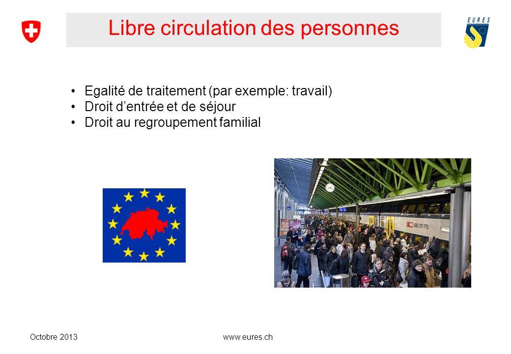 www.eures.ch Libre circulation des personnes Octobre 2013 Egalité de traitement (par exemple: travail) Droit dentrée et de séjour Droit au regroupemen