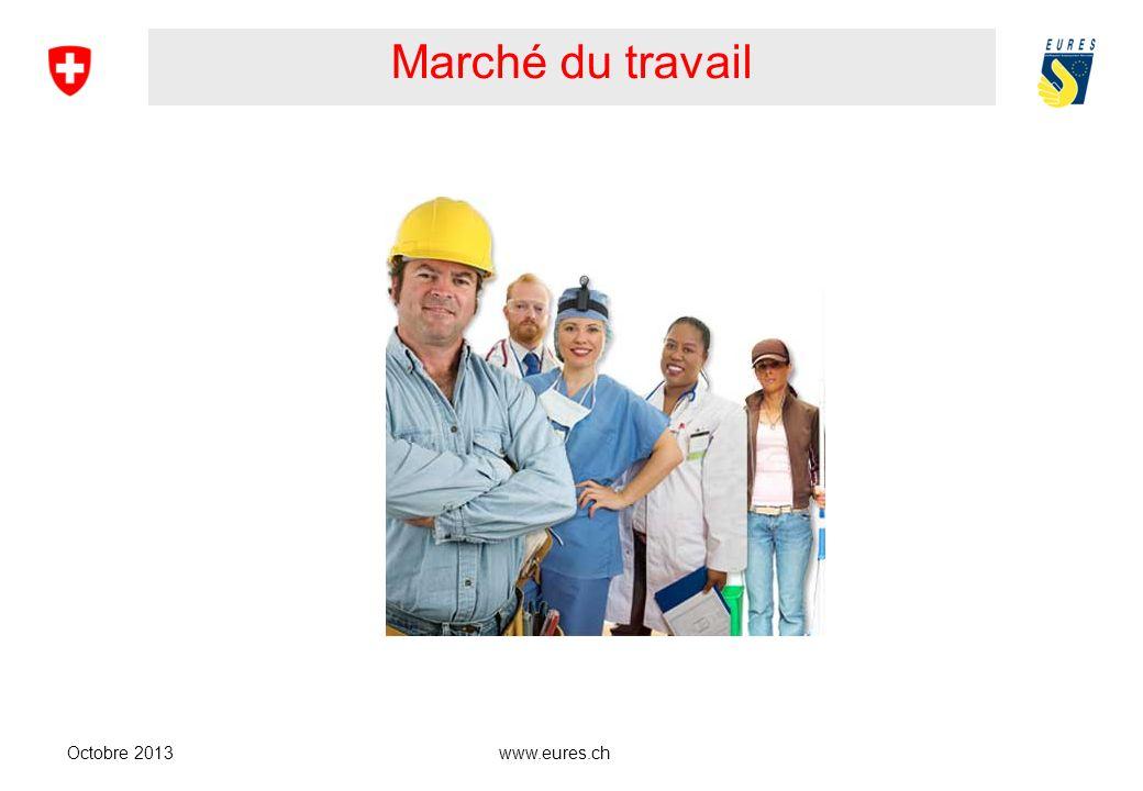 www.eures.ch Caractéristiques du marché du travail Octobre 2013 Faible taux de chômage Chômage des jeunes assez stable Manque de main-dœuvre qualifiée Manque de spécialistes