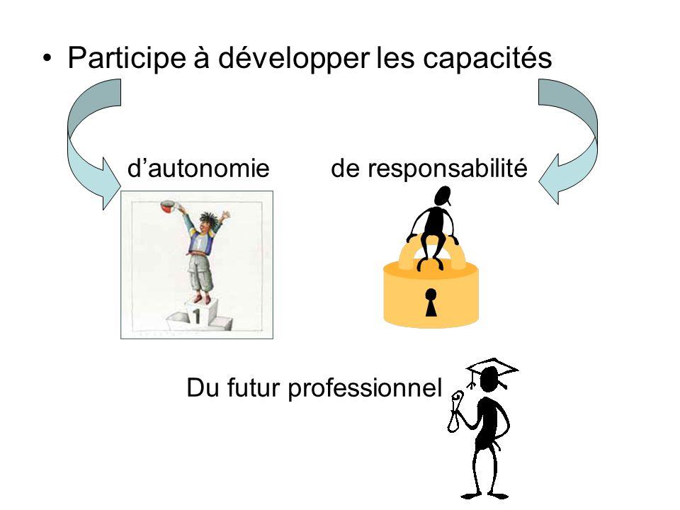 Participe à développer les capacités dautonomiede responsabilité Du futur professionnel