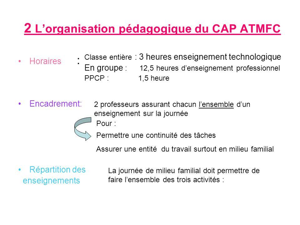 2 Lorganisation pédagogique du CAP ATMFC Horaires : Encadrement: Répartition des enseignements Classe entière : 3 heures enseignement technologique En