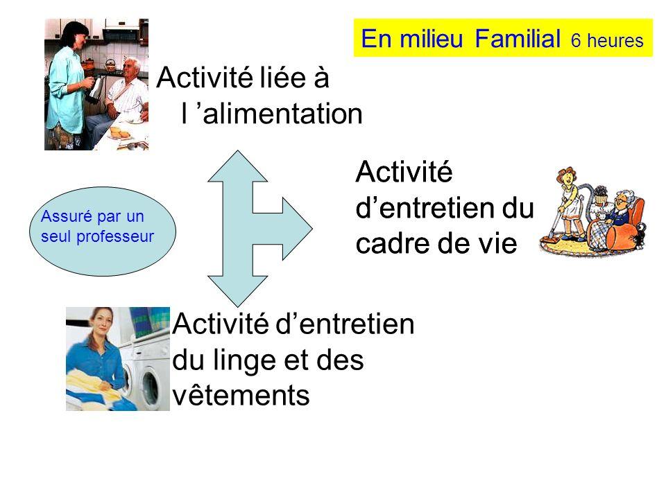 Activité liée à l alimentation Activité dentretien du cadre de vie Activité dentretien du linge et des vêtements Assuré par un seul professeur Activit
