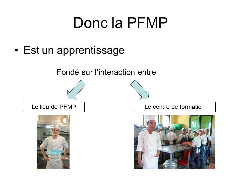 Donc la PFMP Est un apprentissage Fondé sur linteraction entre Le lieu de PFMPLe centre de formationLe lieu de PFMP