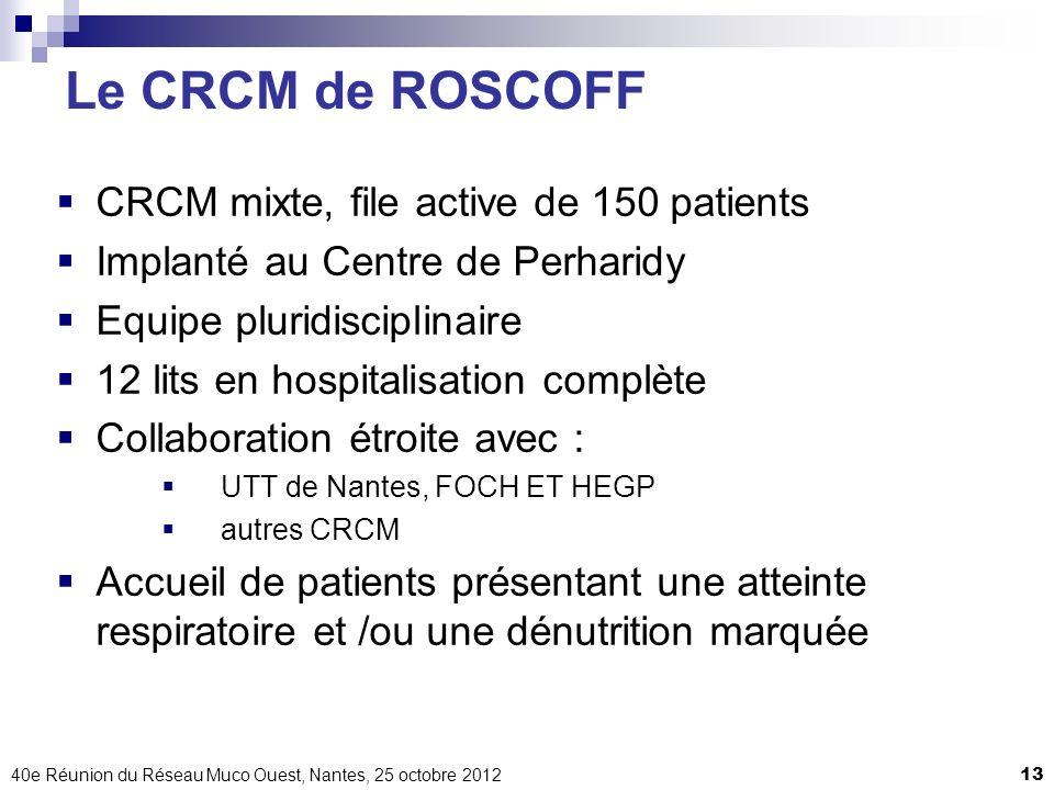 40e Réunion du Réseau Muco Ouest, Nantes, 25 octobre 201213 CRCM mixte, file active de 150 patients Implanté au Centre de Perharidy Equipe pluridiscip