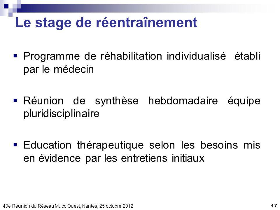 40e Réunion du Réseau Muco Ouest, Nantes, 25 octobre 201217 Le stage de réentraînement Programme de réhabilitation individualisé établi par le médecin