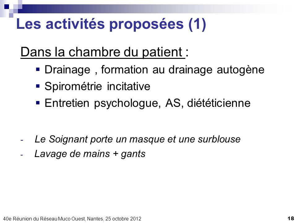40e Réunion du Réseau Muco Ouest, Nantes, 25 octobre 201218 Les activités proposées (1) Dans la chambre du patient : Drainage, formation au drainage a