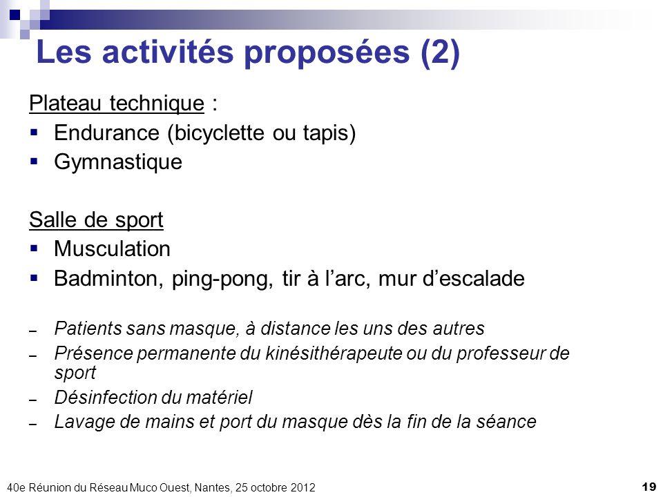 40e Réunion du Réseau Muco Ouest, Nantes, 25 octobre 201219 Les activités proposées (2) Plateau technique : Endurance (bicyclette ou tapis) Gymnastiqu