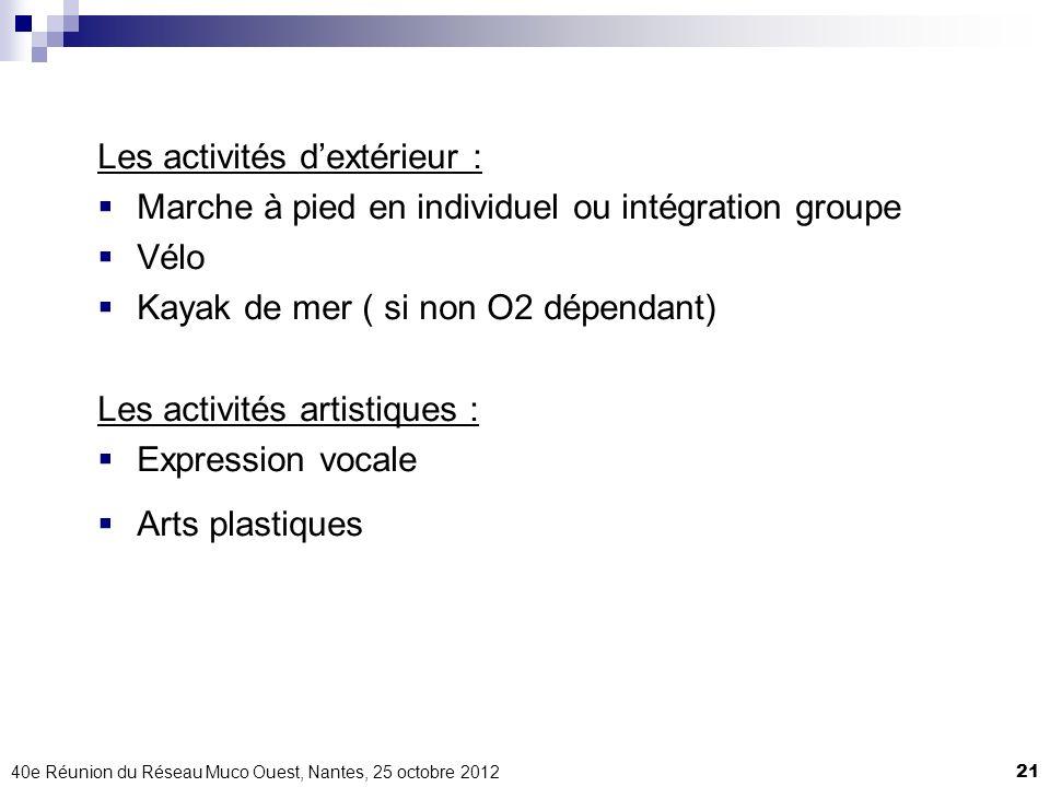 40e Réunion du Réseau Muco Ouest, Nantes, 25 octobre 201221 Les activités dextérieur : Marche à pied en individuel ou intégration groupe Vélo Kayak de