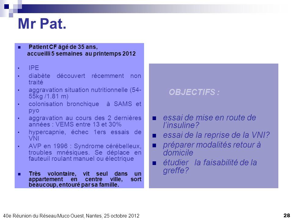 40e Réunion du Réseau Muco Ouest, Nantes, 25 octobre 201228 Mr Pat. Patient CF âgé de 35 ans, accueilli 5 semaines au printemps 2012 IPE diabète décou