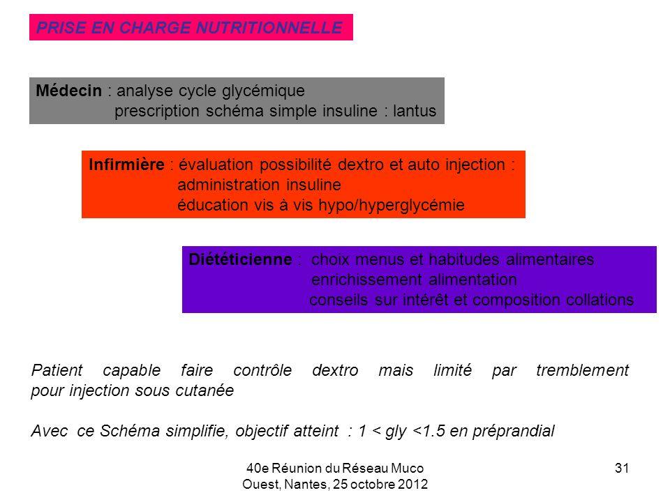 40e Réunion du Réseau Muco Ouest, Nantes, 25 octobre 2012 31 Médecin : analyse cycle glycémique prescription schéma simple insuline : lantus Infirmièr