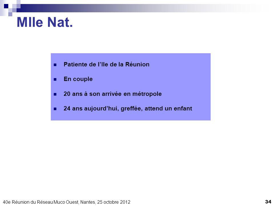 40e Réunion du Réseau Muco Ouest, Nantes, 25 octobre 201234 Mlle Nat. Patiente de lIle de la Réunion En couple 20 ans à son arrivée en métropole 24 an