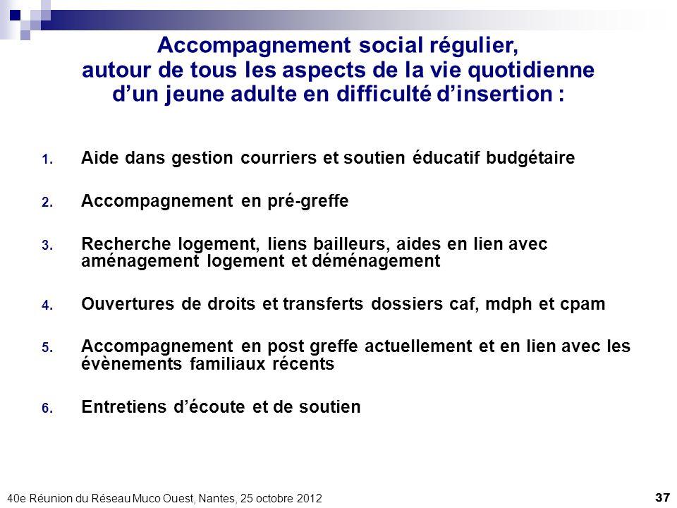 40e Réunion du Réseau Muco Ouest, Nantes, 25 octobre 201237 1. Aide dans gestion courriers et soutien éducatif budgétaire 2. Accompagnement en pré-gre