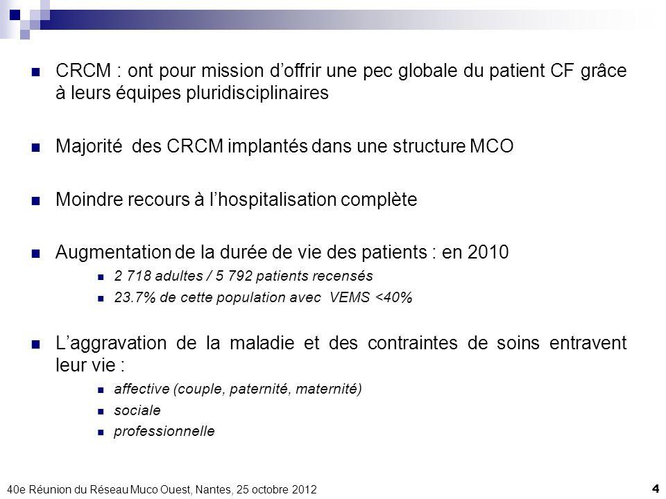 40e Réunion du Réseau Muco Ouest, Nantes, 25 octobre 20124 CRCM : ont pour mission doffrir une pec globale du patient CF grâce à leurs équipes pluridi