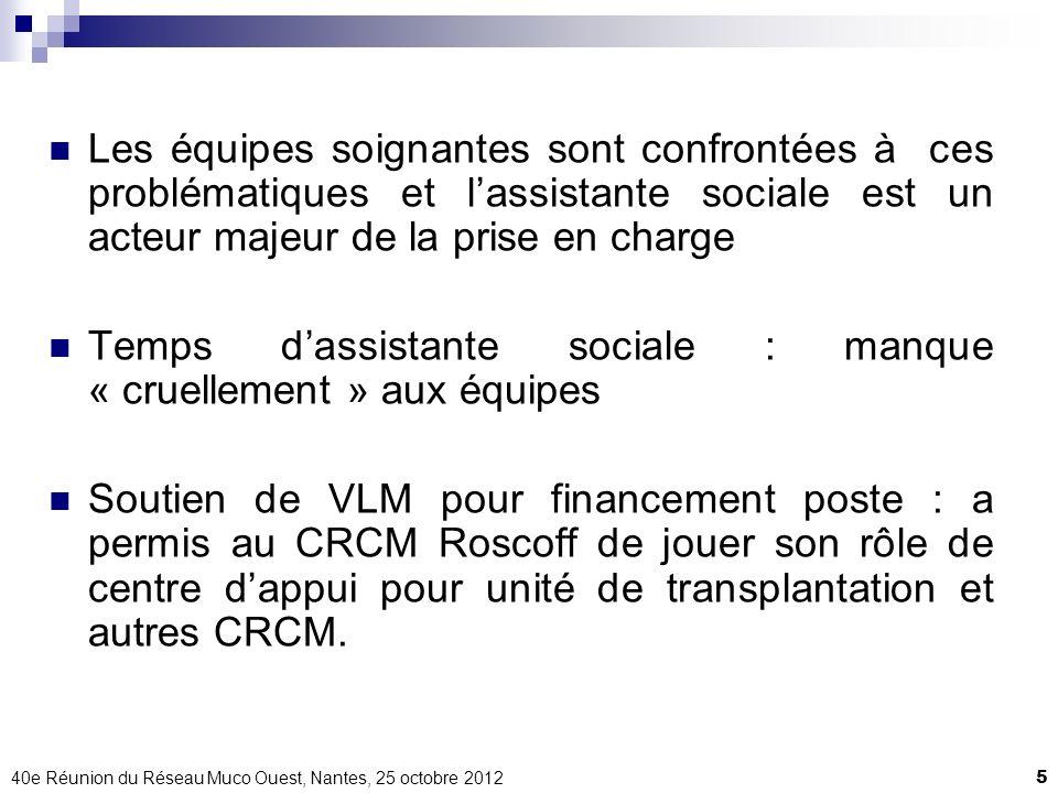 40e Réunion du Réseau Muco Ouest, Nantes, 25 octobre 20125 Les équipes soignantes sont confrontées à ces problématiques et lassistante sociale est un