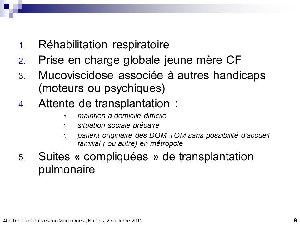 40e Réunion du Réseau Muco Ouest, Nantes, 25 octobre 20129 1. Réhabilitation respiratoire 2. Prise en charge globale jeune mère CF 3. Mucoviscidose as