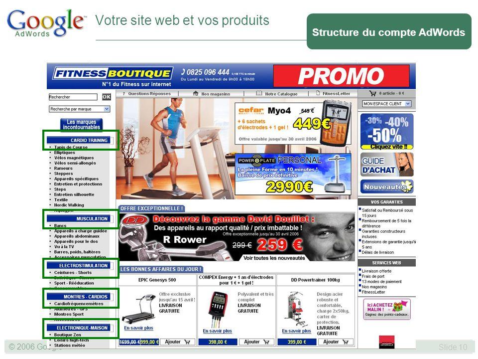 SLIDE 10© GOOGLE 2004 © 2006 Google Slide 10 Votre site web et vos produits Structure du compte AdWords