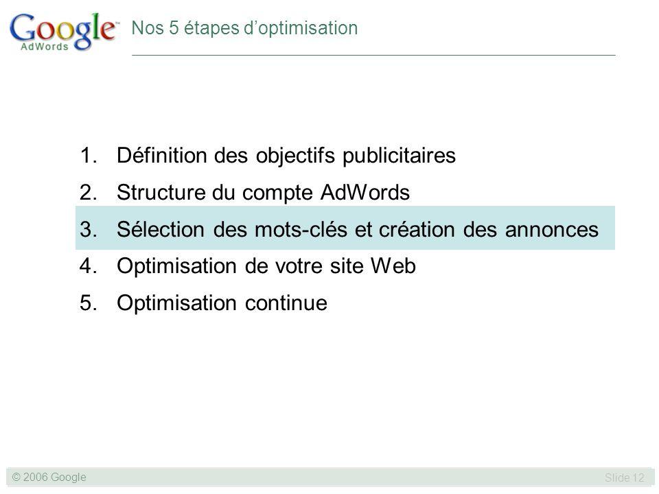 SLIDE 12© GOOGLE 2004 © 2006 Google Slide 12 Nos 5 étapes doptimisation 1.Définition des objectifs publicitaires 2.Structure du compte AdWords 3.Sélection des mots-clés et création des annonces 4.Optimisation de votre site Web 5.Optimisation continue