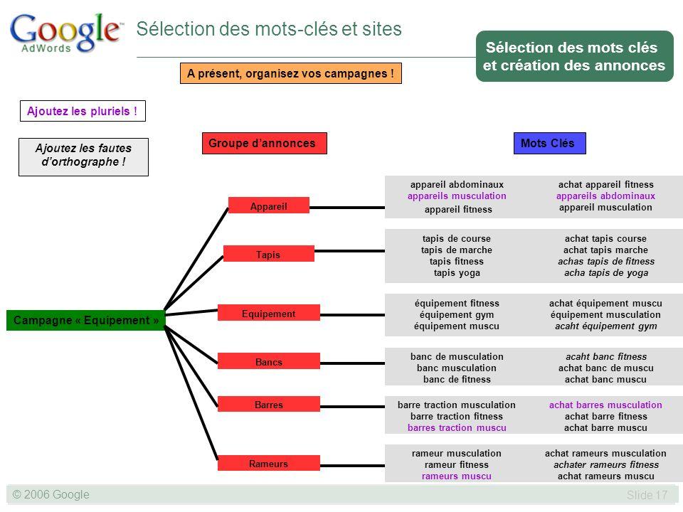 SLIDE 17© GOOGLE 2004 © 2006 Google Slide 17 Campagne « Equipement » appareil abdominaux appareils musculation appareil fitness Mots ClésGroupe dannonces A présent, organisez vos campagnes .