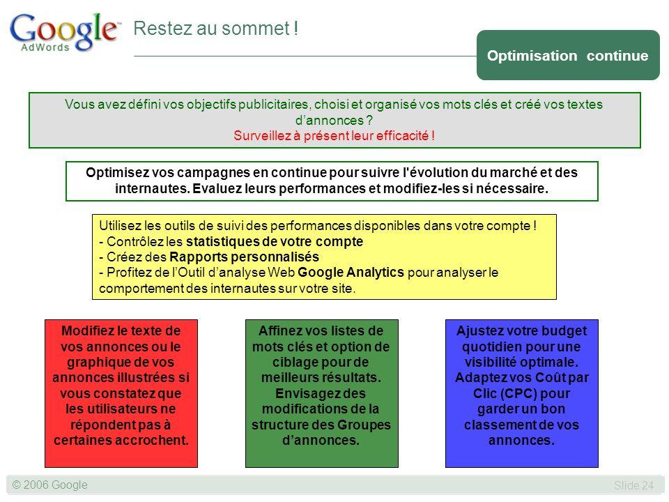 SLIDE 24© GOOGLE 2004 © 2006 Google Slide 24 Optimisation continue Restez au sommet .