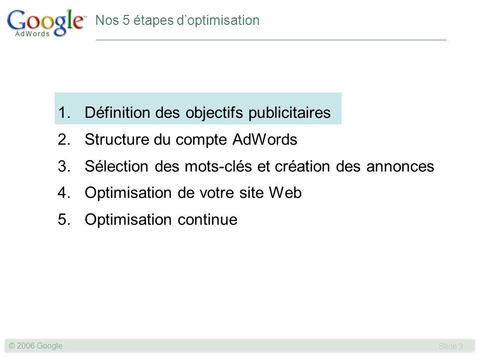SLIDE 3© GOOGLE 2004 © 2006 Google Slide 3 Nos 5 étapes doptimisation 1.Définition des objectifs publicitaires 2.Structure du compte AdWords 3.Sélection des mots-clés et création des annonces 4.Optimisation de votre site Web 5.Optimisation continue