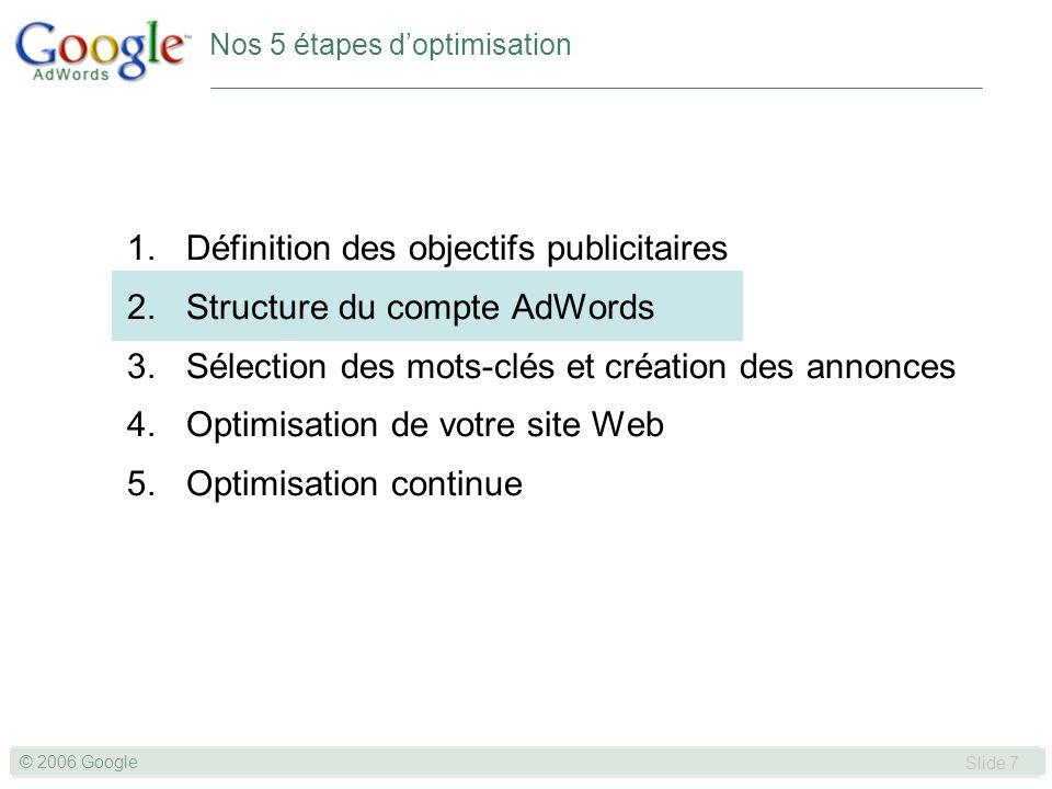 SLIDE 7© GOOGLE 2004 © 2006 Google Slide 7 Nos 5 étapes doptimisation 1.Définition des objectifs publicitaires 2.Structure du compte AdWords 3.Sélection des mots-clés et création des annonces 4.Optimisation de votre site Web 5.Optimisation continue