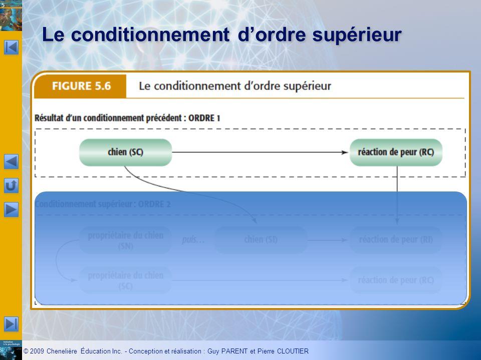 © 2009 Chenelière Éducation Inc. - Conception et réalisation : Guy PARENT et Pierre CLOUTIER Le conditionnement dordre supérieur