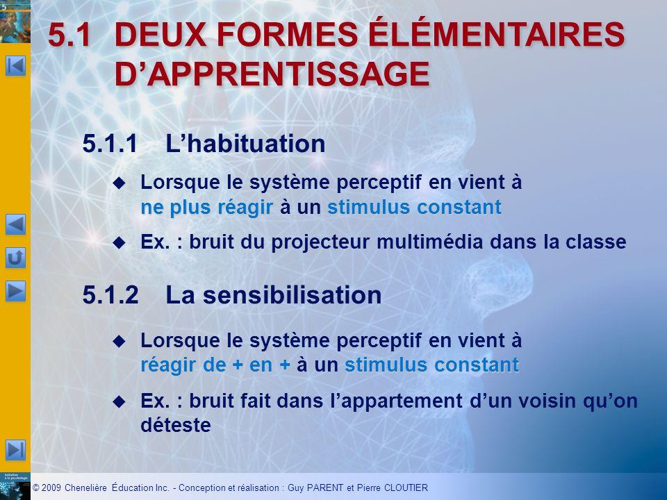 © 2009 Chenelière Éducation Inc. - Conception et réalisation : Guy PARENT et Pierre CLOUTIER 5.1DEUX FORMES ÉLÉMENTAIRES DAPPRENTISSAGE 5.1.1Lhabituat