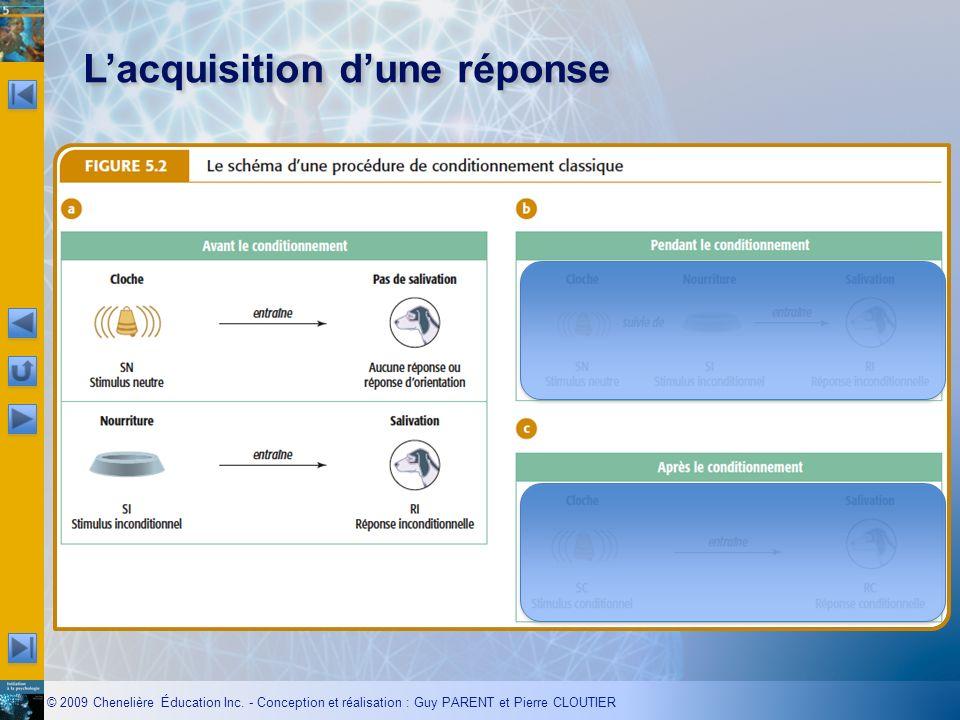 © 2009 Chenelière Éducation Inc. - Conception et réalisation : Guy PARENT et Pierre CLOUTIER Lacquisition dune réponse