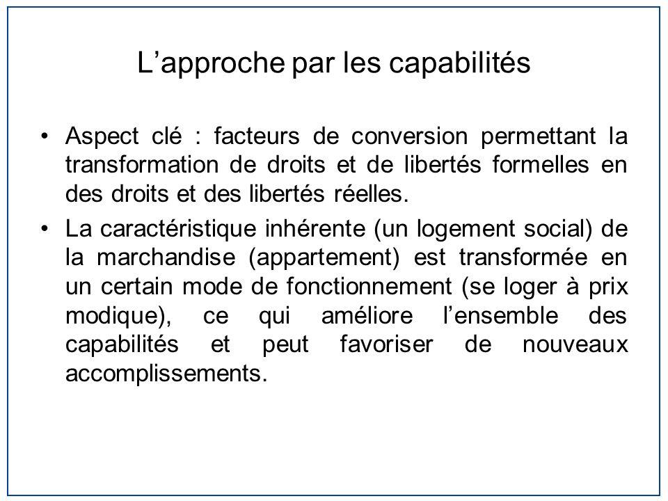 Lapproche par les capabilités Aspect clé : facteurs de conversion permettant la transformation de droits et de libertés formelles en des droits et des