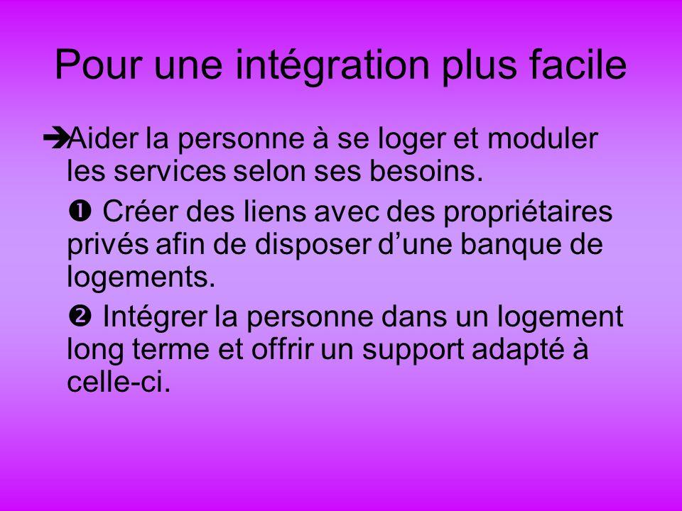 Pour une intégration plus facile Aider la personne à se loger et moduler les services selon ses besoins.