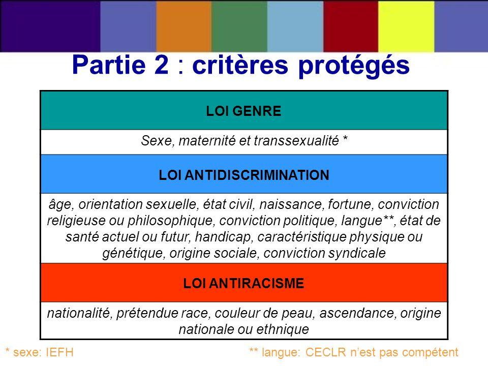 Partie 2 : critères protégés LOI GENRE Sexe, maternité et transsexualité * LOI ANTIDISCRIMINATION âge, orientation sexuelle, état civil, naissance, fo