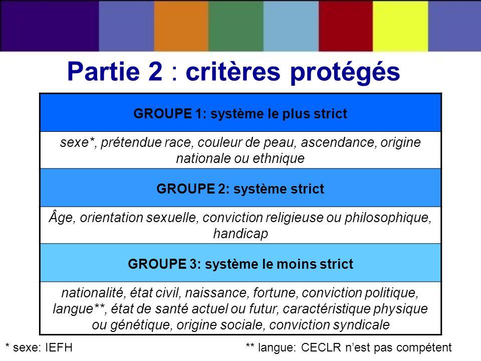 Partie 2 : critères protégés GROUPE 1: système le plus strict sexe*, prétendue race, couleur de peau, ascendance, origine nationale ou ethnique GROUPE