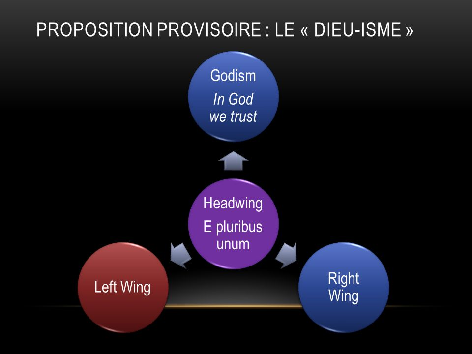 PROPOSITION PROVISOIRE : LE « DIEU-ISME » Headwing E pluribus unum Godism In God we trust Right Wing Left Wing
