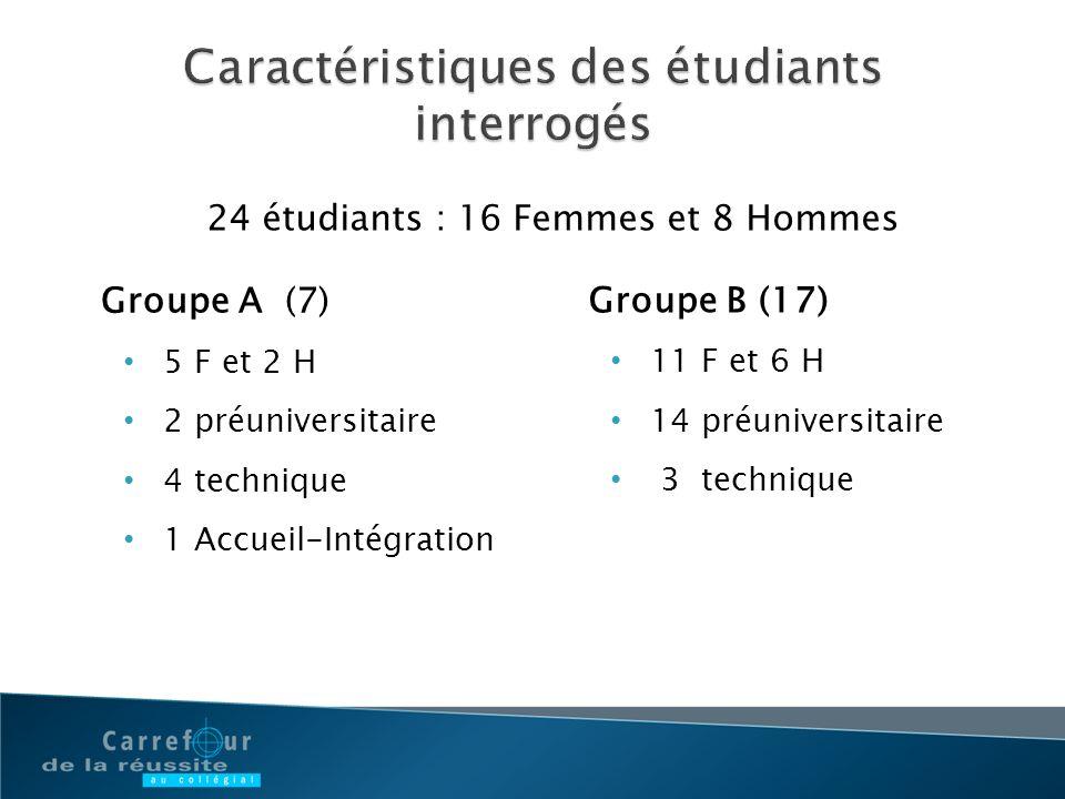 Groupe A (7) 5 F et 2 H 2 préuniversitaire 4 technique 1 Accueil-Intégration Groupe B (17) 11 F et 6 H 14 préuniversitaire 3 technique 24 étudiants :