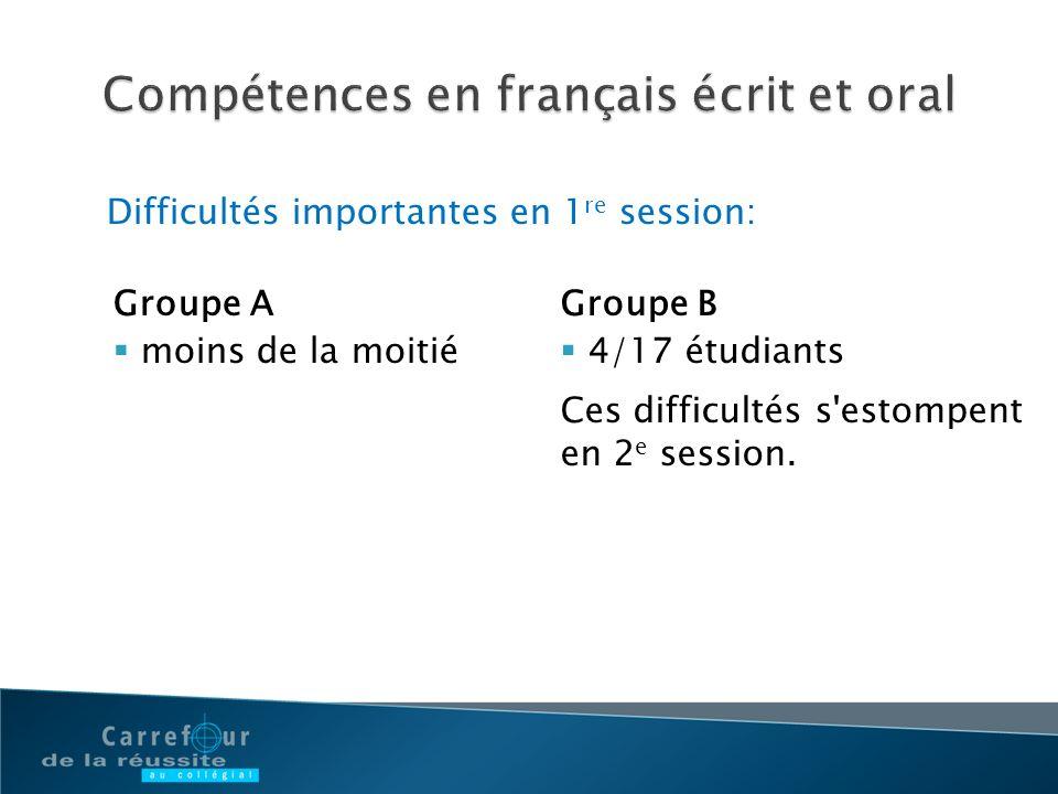 Groupe A moins de la moitié Groupe B 4/17 étudiants Ces difficultés s'estompent en 2 e session. Difficultés importantes en 1 re session: