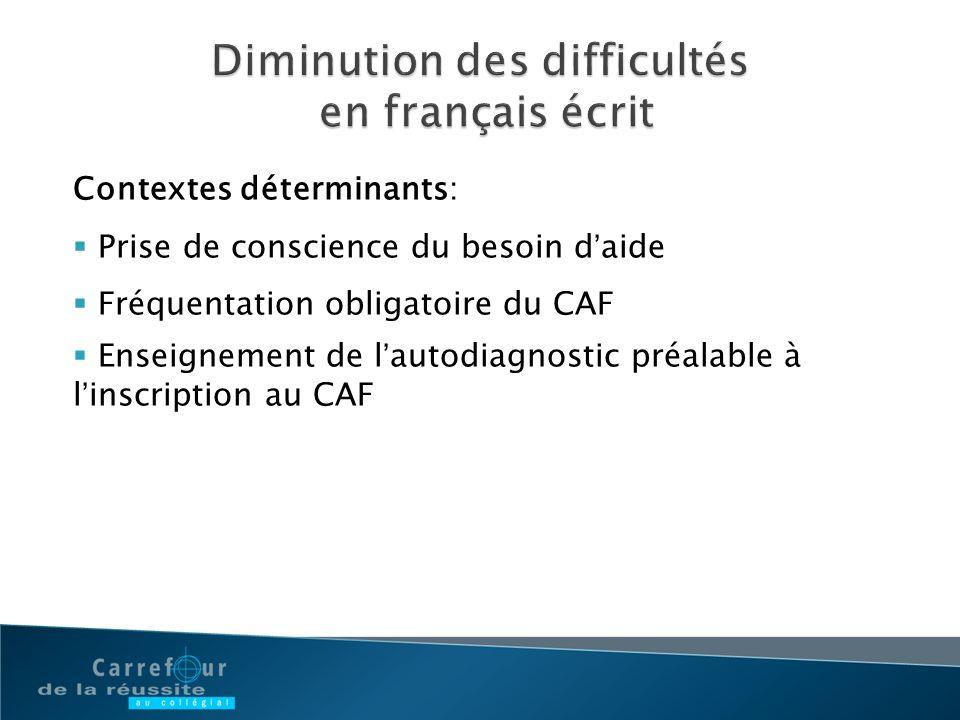 Contextes déterminants: Prise de conscience du besoin daide Fréquentation obligatoire du CAF Enseignement de lautodiagnostic préalable à linscription