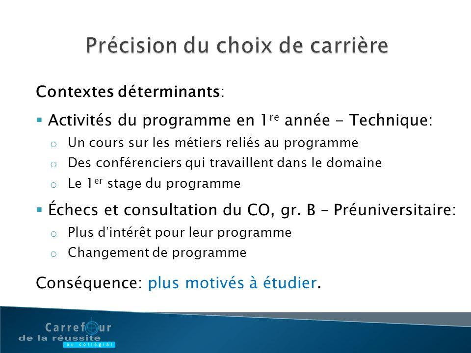 Contextes déterminants: Activités du programme en 1 re année - Technique: o Un cours sur les métiers reliés au programme o Des conférenciers qui trava